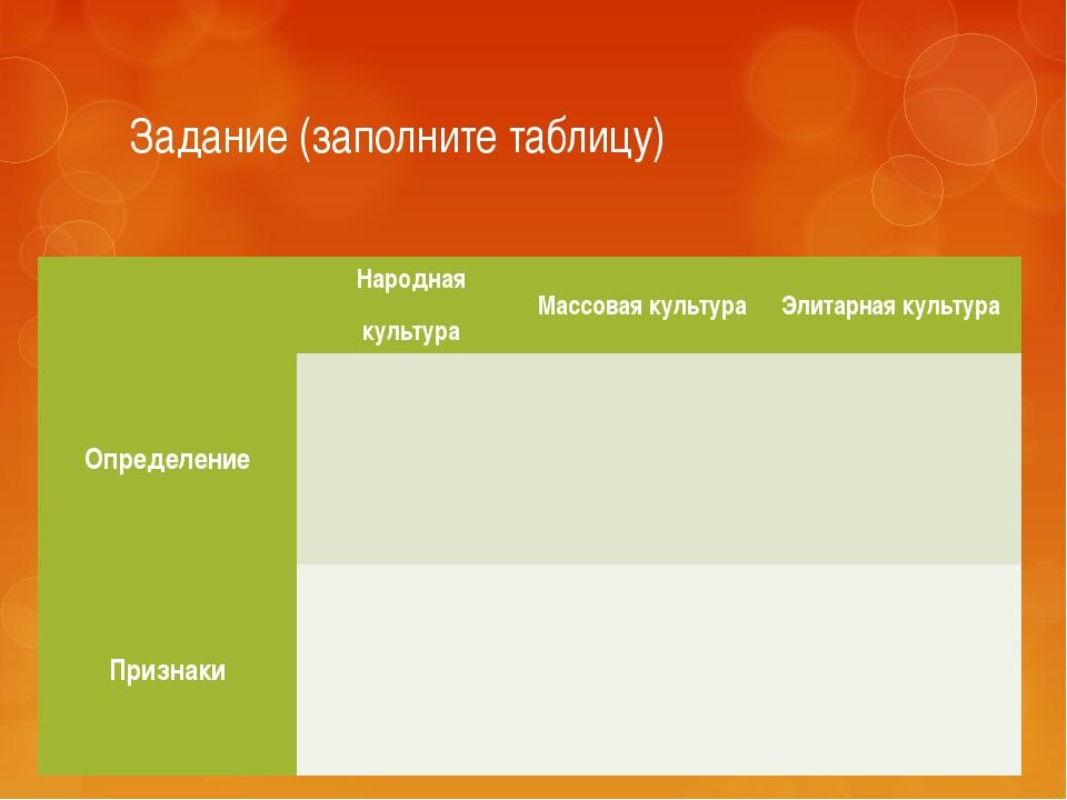 Задание (заполните таблицу) Народная культураМассовая культураЭлитарная к...