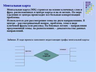 Ментальная карта Ментальная карта (МК) строится на основе ключевых слов и фр