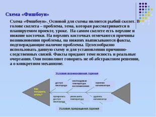Схема «Фишбоун» Схема «Фишбоун». Основой для схемы является рыбий скелет. В