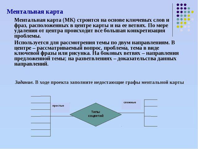 Ментальная карта Ментальная карта (МК) строится на основе ключевых слов и фр...