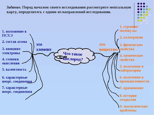 Сравните Что такое кислород? это элемент это вещество Задание. Перед началом...