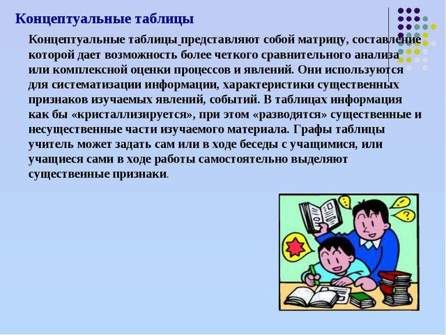Концептуальные таблицы Концептуальные таблицы представляют собой матрицу, со...