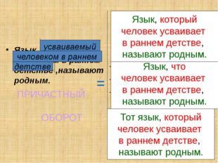 Язык, усваиваемый человеком в раннем детстве ,называют родным. Язык, который
