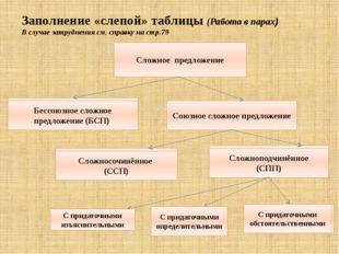 Заполнение «слепой» таблицы (Работа в парах) В случае затруднения см. справк