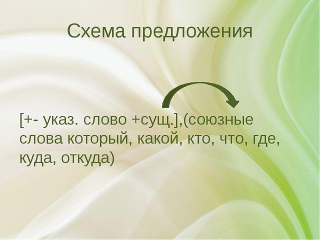 Схема предложения [+- указ. слово +сущ.],(союзные слова который, какой, кто,...