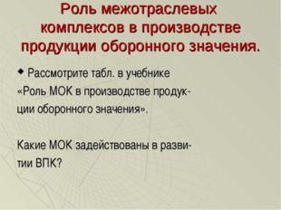 Роль межотраслевых комплексов в производстве продукции оборонного значения. Р
