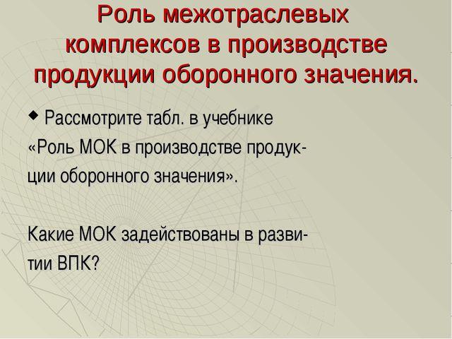 Роль межотраслевых комплексов в производстве продукции оборонного значения. Р...