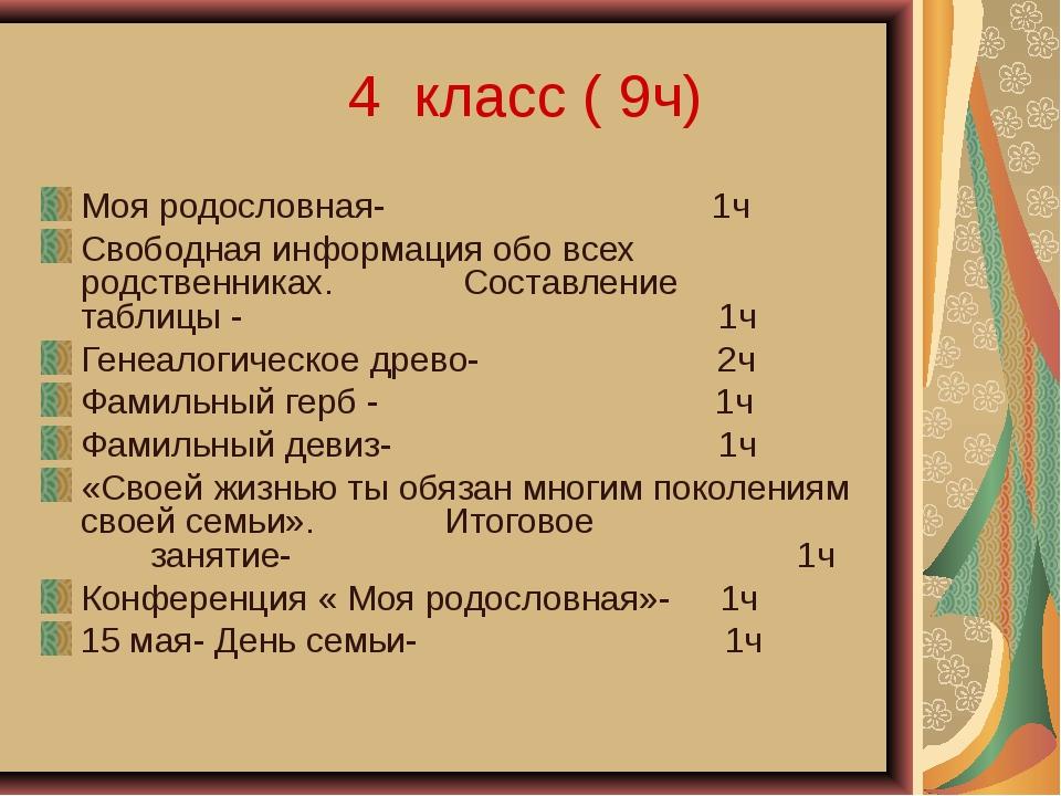 4 класс ( 9ч) Моя родословная- 1ч Свободная информация обо всех родственника...