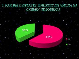 3. КАК ВЫ СЧИТАЕТЕ, ВЛИЯЮТ ЛИ ЧИСЛА НА СУДЬБУ ЧЕЛОВЕКА? 38% 62%