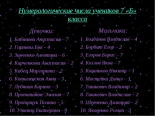 Нумерологические числа учеников 7 «Б» класса Девочки: 1. Бабинова Анастасия –