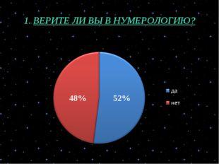 1. ВЕРИТЕ ЛИ ВЫ В НУМЕРОЛОГИЮ? 52% 48%