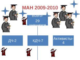 МАН 2009-2010 10 учащихся носят звание «Юный мановец» среди них и учащиеся н