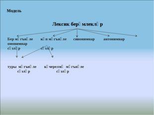 Модель Лексик берәмлекләр  Бер мәгънәле күп мәгънәле синонимнар антонимнар о