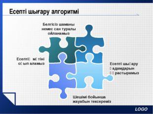 www.themegallery.com Есепті шығару алгоритмі Есепті шығару қадамдарын құрасты