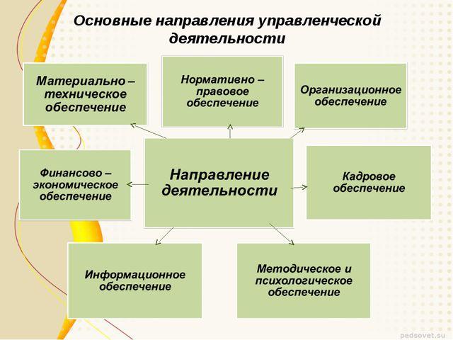 Основные направления управленческой деятельности