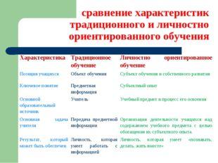 сравнение характеристик традиционного и личностно ориентированного обучения Х