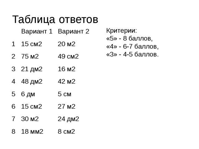Таблица ответов Критерии: «5» - 8 баллов, «4» - 6-7 баллов, «3» - 4-5 баллов....