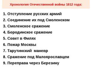 Хронология Отечественной войны 1812 года: Отступление русских армий Соединени