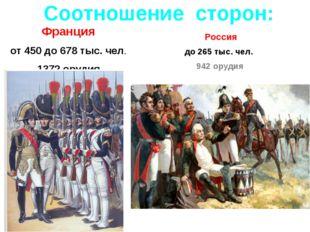 Соотношение сторон: Франция от 450 до 678 тыс. чел. 1372 орудия Россия до 265