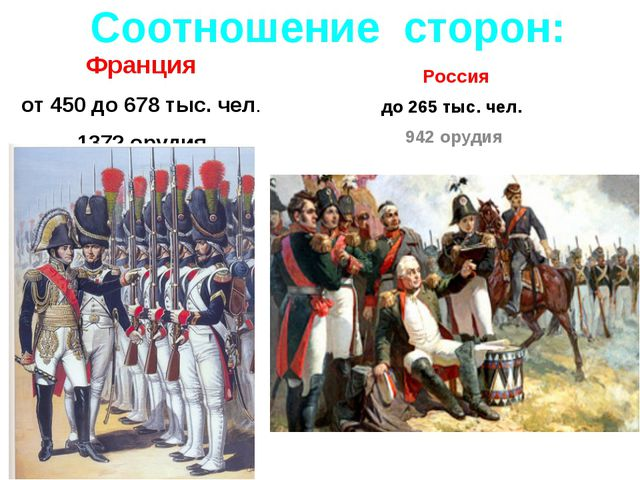 Соотношение сторон: Франция от 450 до 678 тыс. чел. 1372 орудия Россия до 265...