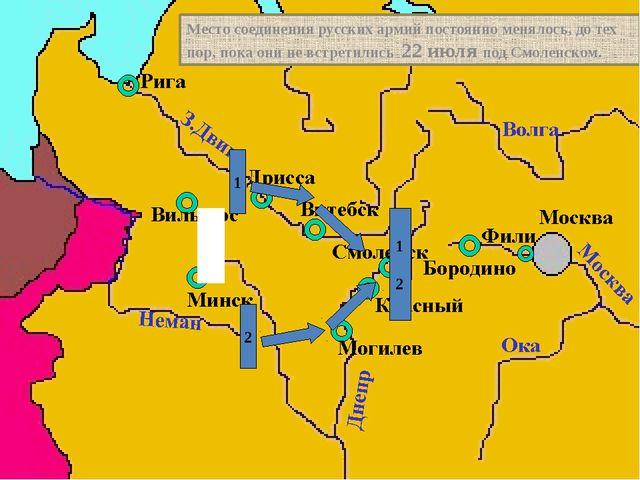 Место соединения русских армий постоянно менялось, до тех пор, пока они не вс...