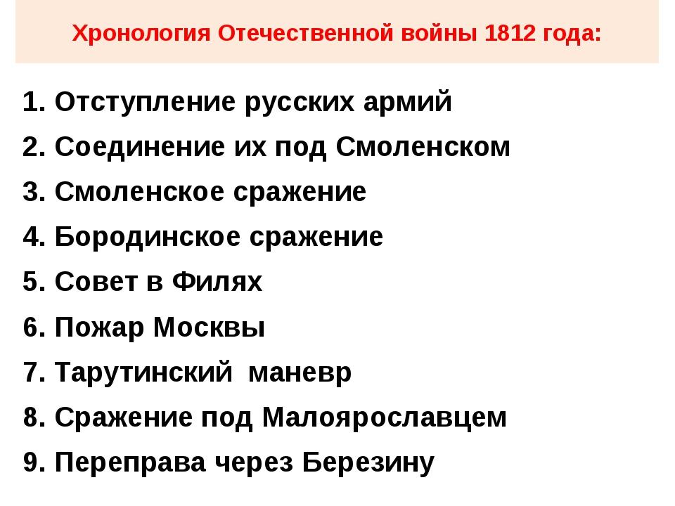Хронология Отечественной войны 1812 года: Отступление русских армий Соединени...