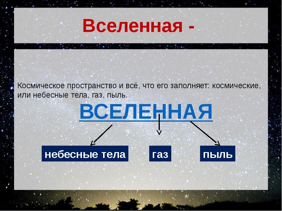 Вселенная - Космическое пространство и всё, что его заполняет: космические, и...