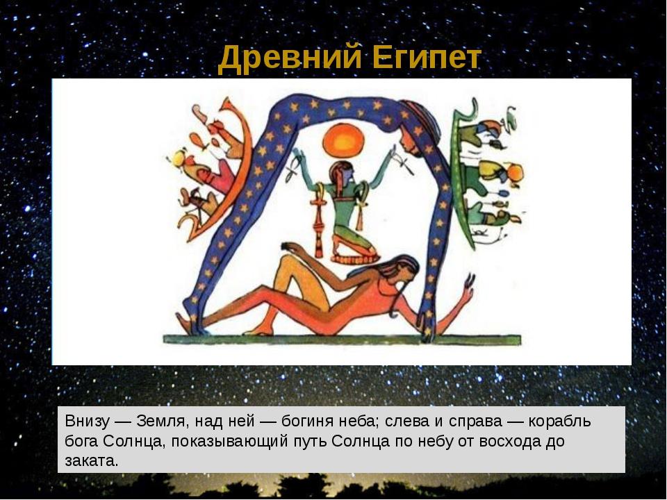 Древний Египет Внизу — Земля, над ней — богиня неба; слева и справа — корабль...