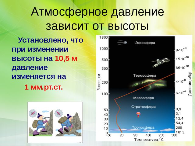 Атмосферное давление зависит от высоты Установлено, что при изменении высоты...
