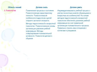 3. ПсихологияПсихические процессы и состояния. Психологическую характеристик
