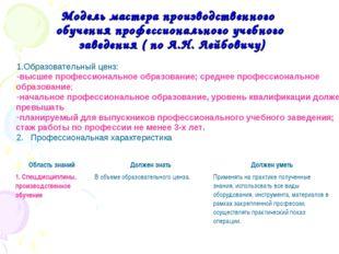 Модель мастера производственного обучения профессионального учебного заведени