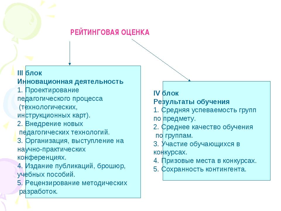 РЕЙТИНГОВАЯ ОЦЕНКА III блок Инновационная деятельность 1. Проектирование педа...