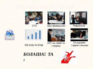 Жеткен жетістіктер СТО Рефлексия Бағалау жүргізді АКТ-ны сабақта қолдану Шыға