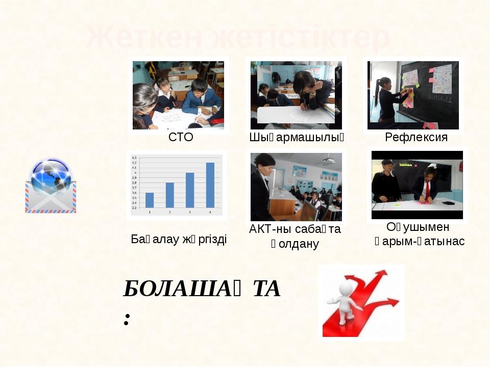 Жеткен жетістіктер СТО Рефлексия Бағалау жүргізді АКТ-ны сабақта қолдану Шыға...