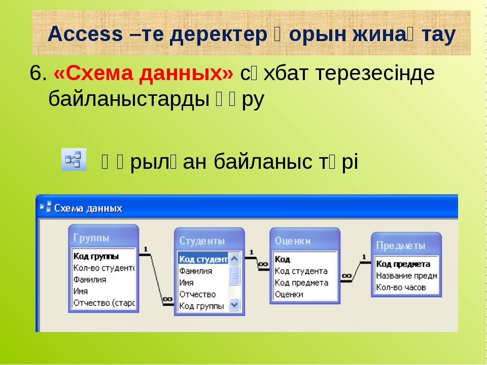 6. «Схема данных» сұхбат терезесінде байланыстарды құру Құрылған байланыс түр...