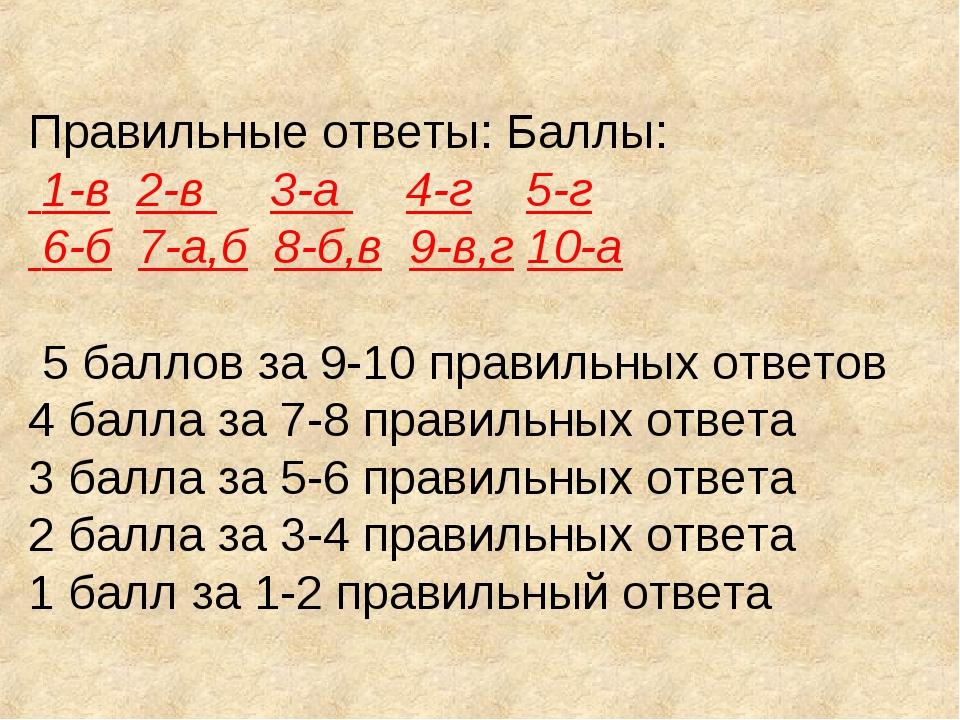 Правильные ответы: Баллы: 1-в 2-в 3-а 4-г 5-г 6-б 7-а,б 8-б,в 9-в,г 10-а...