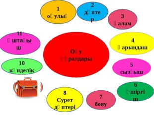 Оқу құралдары 11 Ұштағыш 9 сөмке 1 оқулық 8 Сурет дәптері 7 бояу 4 қарындаш 5