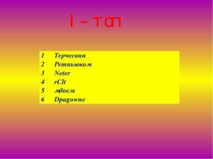 І – топ 1 Терчесвин 2 Ретпьюком 3 Neter 4 rClt 5 мдоем 6 Dpagowne
