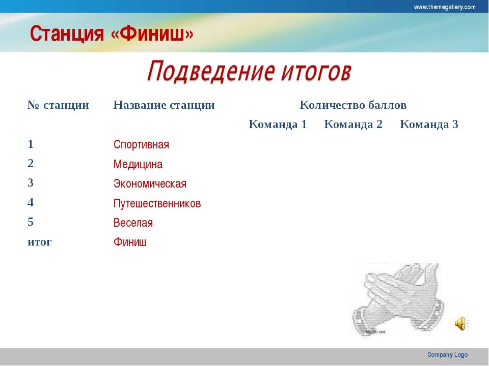 Станция «Финиш» www.themegallery.com Company Logo № станцииНазвание станции...