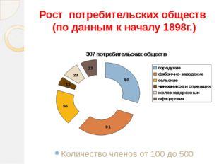 Рост потребительских обществ (по данным к началу 1898г.) Количество членов от