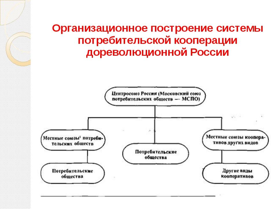 Организационное построение системы потребительской кооперации дореволюционной...