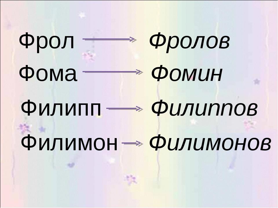 Фрол Фома Филипп Филимон Фролов Фомин Филиппов Филимонов