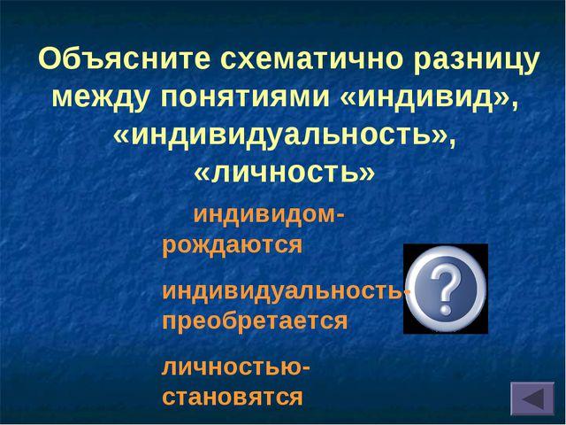 Объясните схематично разницу между понятиями «индивид», «индивидуальность»,...