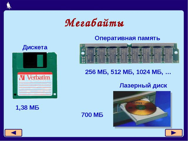 Мегабайты 1,38 МБ 256 МБ, 512 МБ, 1024 МБ, … 700 МБ Дискета Оперативная памят...