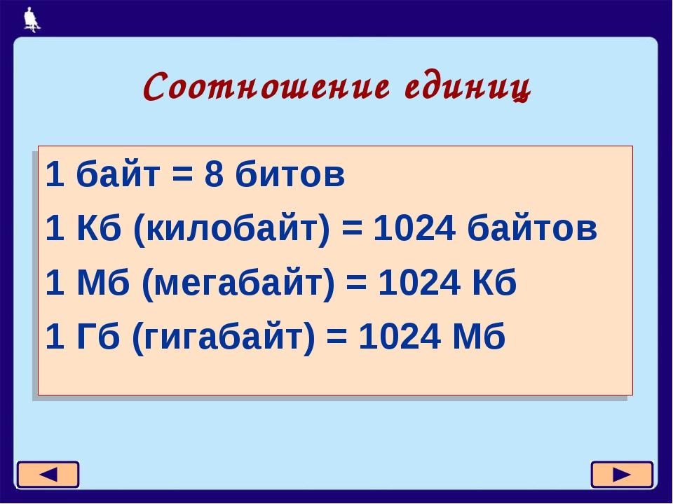 Соотношение единиц 1 байт = 8 битов 1 Кб (килобайт) = 1024 байтов 1 Мб (мегаб...