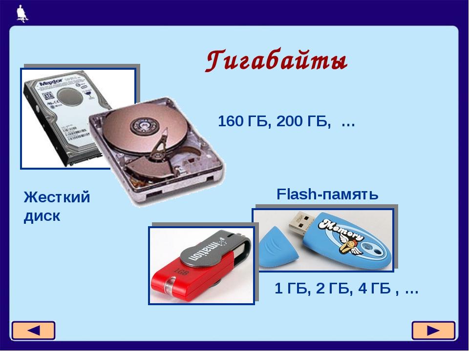 Гигабайты 160 ГБ, 200 ГБ, … 1 ГБ, 2 ГБ, 4 ГБ , … Жесткий диск Flash-память *...