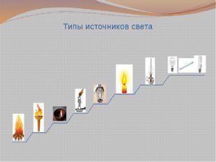 Типы источников света