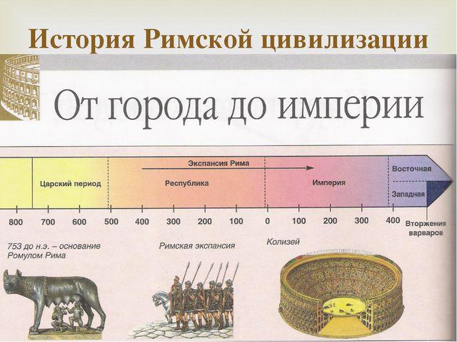 История Римской цивилизации