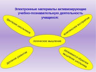Электронные материалы активизирующие учебно-познавательную деятельность учащи
