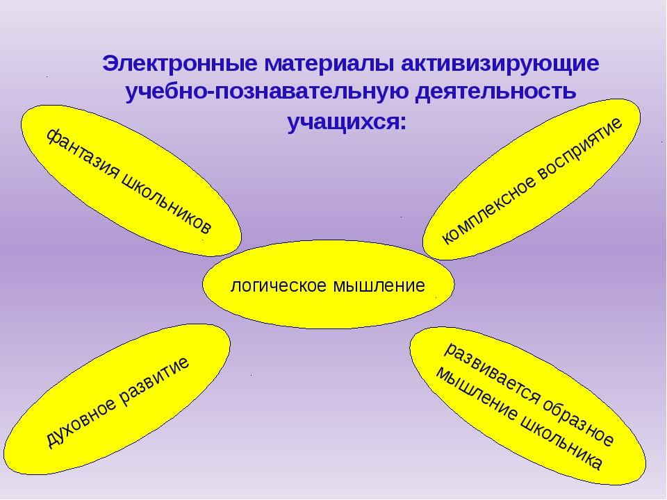Электронные материалы активизирующие учебно-познавательную деятельность учащи...
